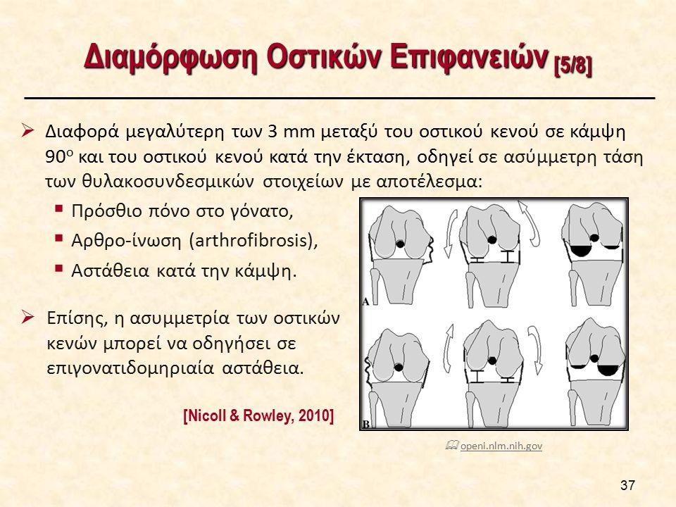 Διαμόρφωση Οστικών Επιφανειών [6/8]